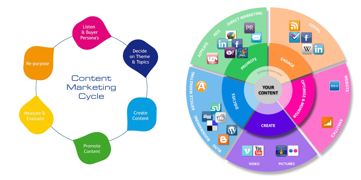 2704215097content_marketing.jpg